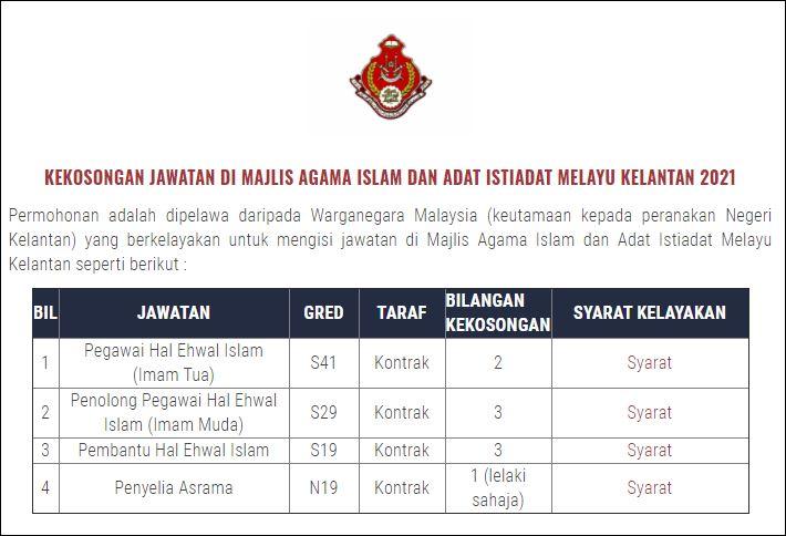 Jawatan Kosong Di Majlis Agama Islam Dan Adat Istiadat ...